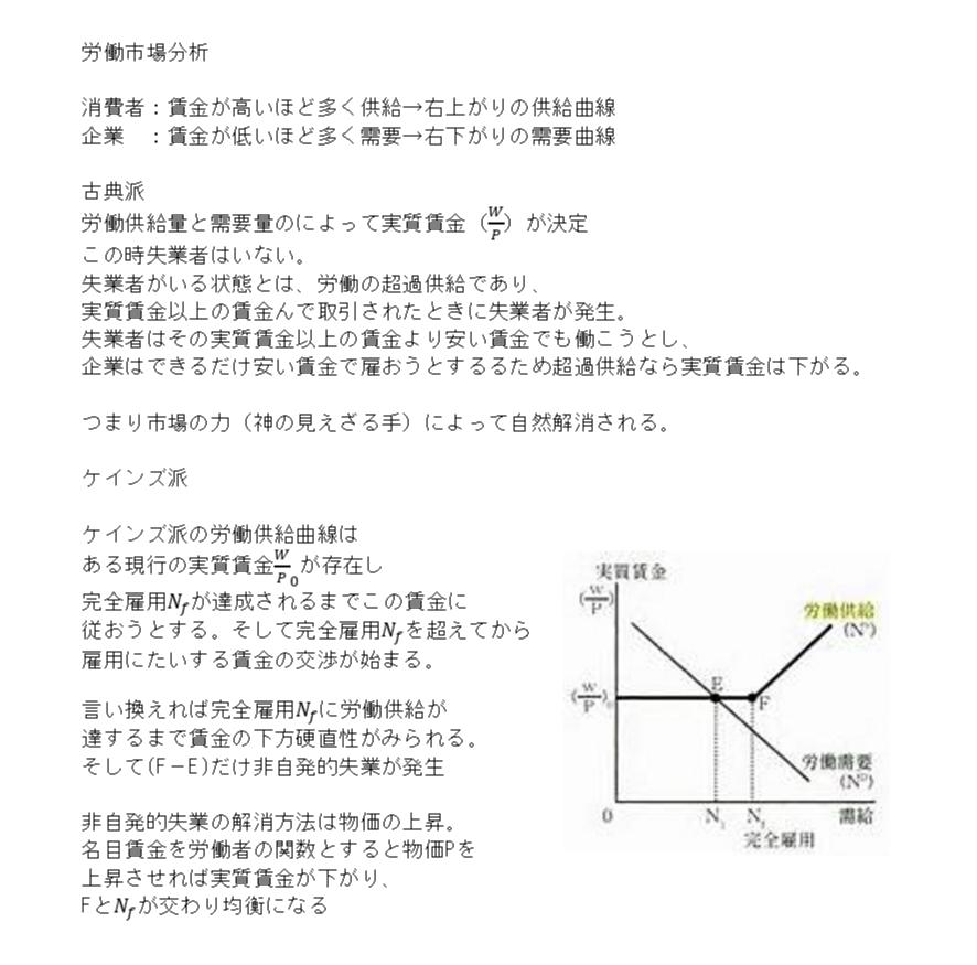 labornote